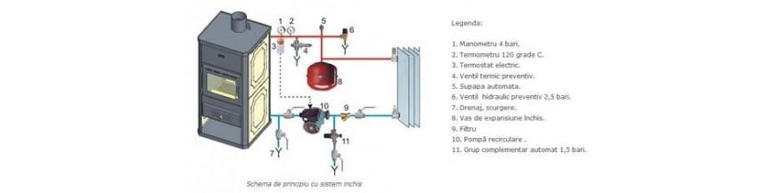 Sobe de incalzire cu boiler intern